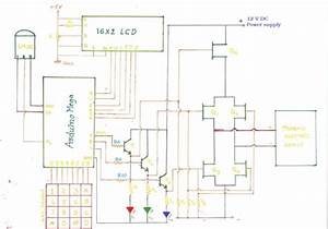 Cyclic Temperature Control System