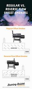 Reverse Flow Smokers  What Are They And How Do They Work
