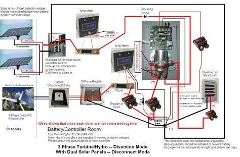 electrical wiring diagrams from wholesale solar wiring diagram caravan solar panel wiring diagram with