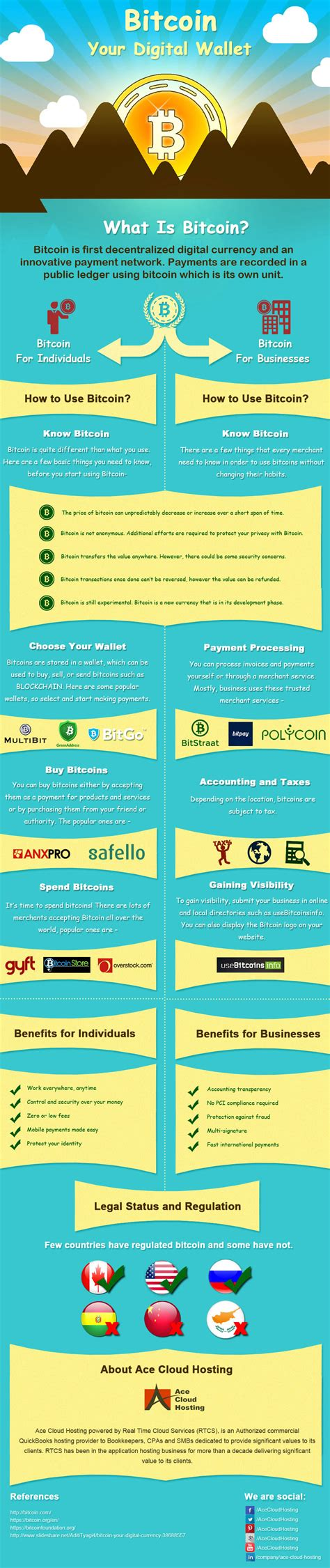 bitcoin cloud wallet getting started with bitcoin your digital wallet
