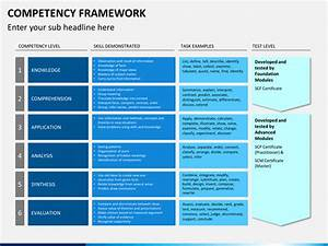 Competency framework powerpoint template sketchbubble for Competency framework template