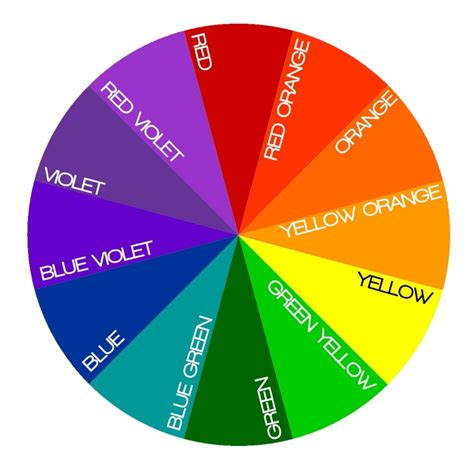the color wheel colors and their relation in interior design einstein