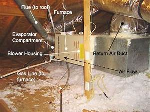 Central Air Conditioner Evaporator Coil Cleaning
