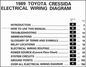 1984 Toyota Cressida Wiring Diagram Manual Original