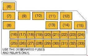 Suzuki Igni Fuse Box Location by Ignis Fuse Diagram Wiring Diagram