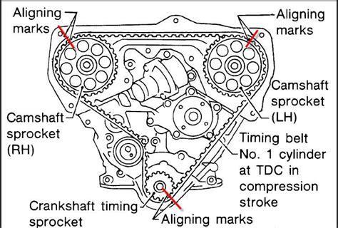 Retiming Engine Nissan Pathfinder Vge What