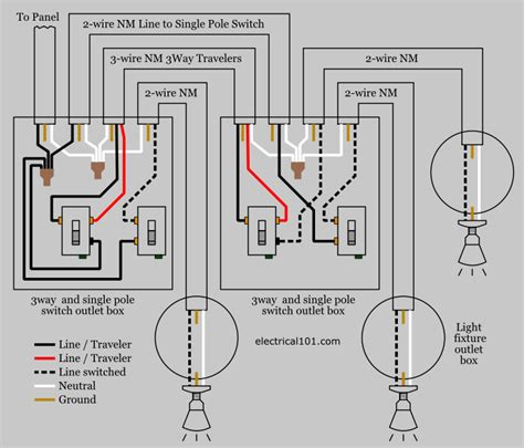 3 Pole Switch Diagram by Switch Wiring 3 Way And Single Pole Electrical 101