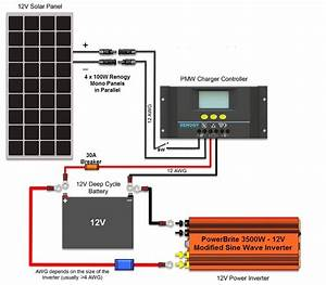 Frying 30a Pwm Charge Controller  U2014 Northernarizona