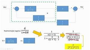 Simplifica U00e7 U00e3o De Diagramas De Blocos