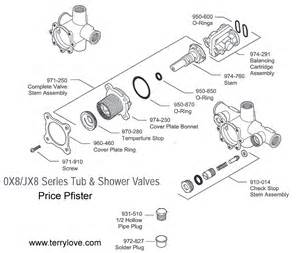 pegasus kitchen faucet repair price pfister ox8 shower trim and valve terry
