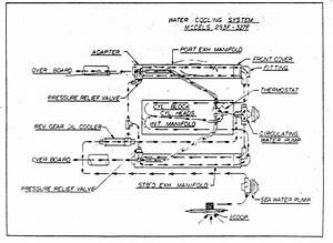 Chris Craft Commander Forum  Q Cooling Diagrams  Updated