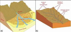 A  Schematic Representation Of A Typical Alluvial Fan