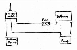 Rule 1500 Bilge Pump Wiring Diagram
