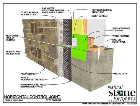 Wood Veneer Joints