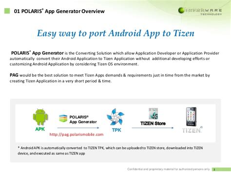 Tizen Tech Tpk App $ Reviewtechnews com