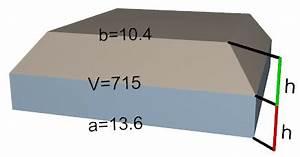 Pyramidenstumpf Volumen Berechnen : mp forum k rperberechnung quadratisches prisma mit ~ Themetempest.com Abrechnung