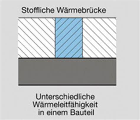 Waermebruecken Die Groessten Schwachstellen Am Haus by Energieeinsparung Vermeidung W 228 Rmebr 252 Cken Immer