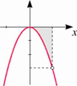 Funktionswerte Berechnen Online : integrieren mathematische hintergr nde ~ Themetempest.com Abrechnung
