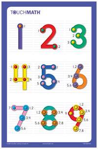 touchmath multisensory teaching learning math