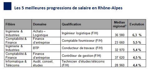 travaux de bureau salaire salaire conducteur de travaux telecom tracteur agricole