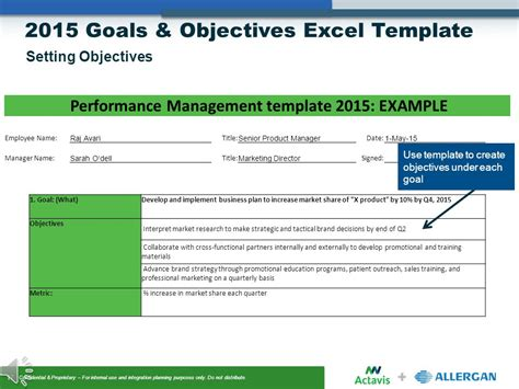 brand management objectives goals objectives setting ppt video online download