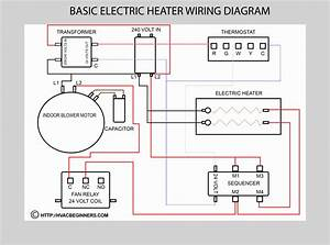 Gallery Of Dometic Capacitive Touch Thermostat Wiring Diagram Sample