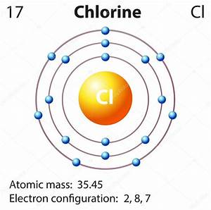Diagram Representation Of The Element Chlorine  U2014 Stock
