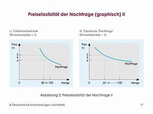 Kreuzpreiselastizität Berechnen : ppt ik konomische entscheidungen und m rkte powerpoint ~ Themetempest.com Abrechnung