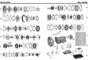 Transmission Repair Manuals A650e
