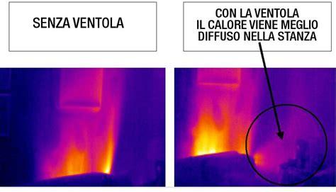 mensole termosifoni 5 trucchi per risparmiare sul riscaldamento di casa