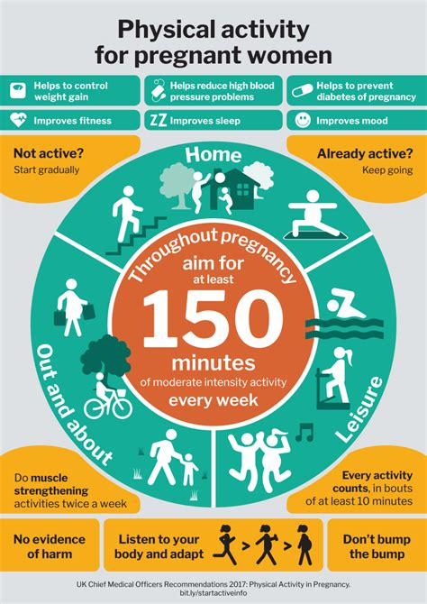 benefits  physical activity