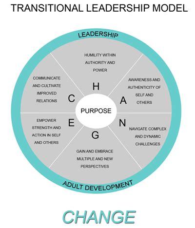 transitional leadership model lotus leadership institute