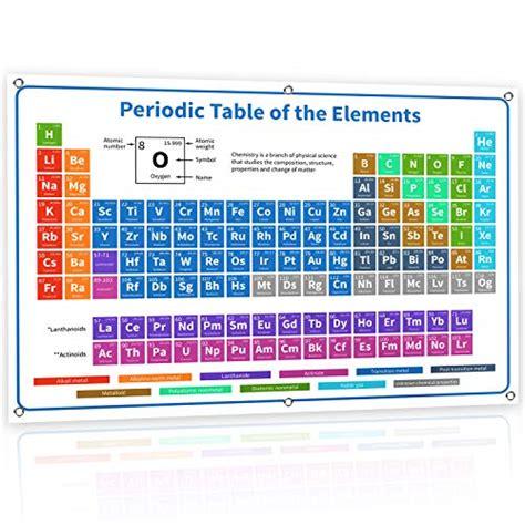 xl large jumbo  periodic table  elements vinyl poster