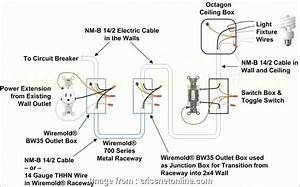 Electrical Outlet Installation Details Best Switch Outlet