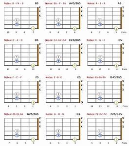 C5 Guitar Chord Chart Left Handed Power Chords Guitar Charts Bellandcomusic Com