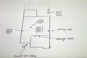 Home Security Camera Layout