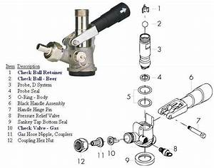 Keg Tap Parts Diagram  U2022 Downloaddescargar Com