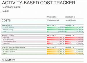 Excel Amortization Cost Tracker Template Activity Based Cost Tracker
