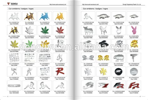 Signs Type Of Cars Names
