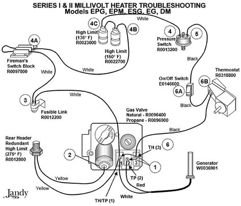 millivolt pool heater troubleshooting guide