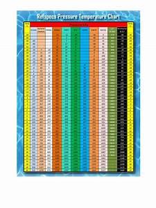 134a Temp Chart Temperature Pressure Chart R 134a R407c R 404a R 410a