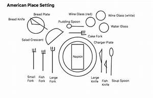 A Guide To Silver Service Table Settings