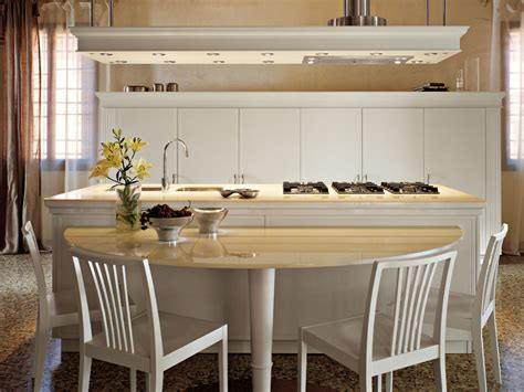 Forum Arredamento it •piano snack cucina