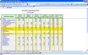 Create Excel Templates How To Create A Budget Spreadsheet Excel Spreadsheets