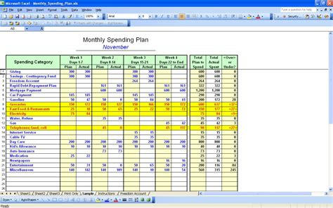 free finance spreadsheet free personal budget spreadsheet template excel monthly