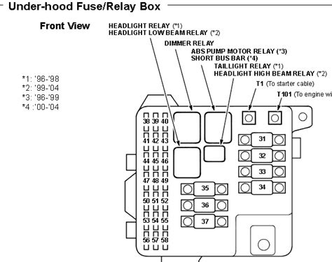 Acura Mdx Fuse Box Wiring Diagram
