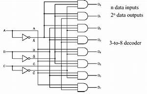 organization of computer systems introduction With 3 8 decoder circuit