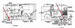 Contol Unit Location Diagram Kawasaki Mower Engine