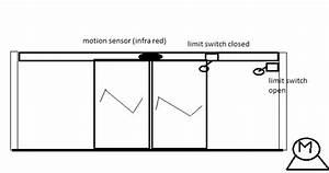 Control Ladder Diagram Automatic Door