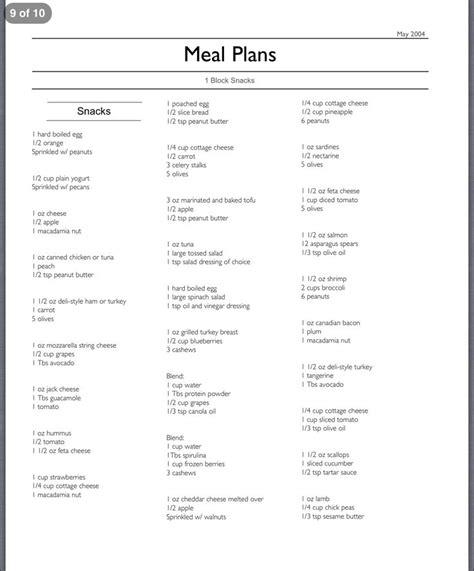 zone diet block recipes meal plan meals blocks snacks menu food plans prep foods planning paleo nutrition fast chart macro